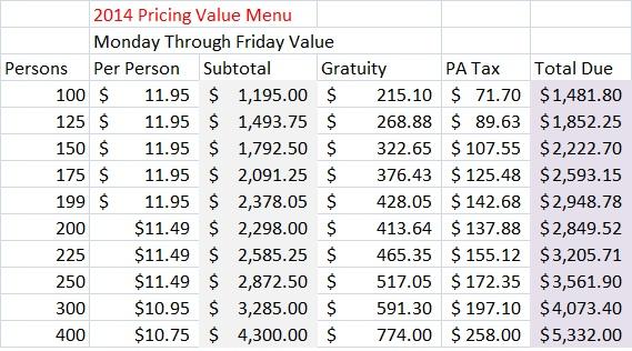 catering Prices Weekday Value Menu